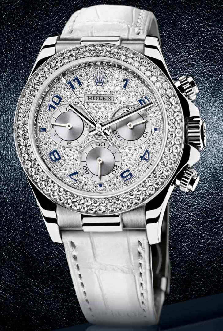Rolex Watch Luxury Shopper